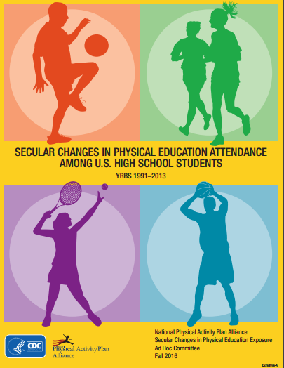 Physical Education Attendance among U.S. High School Students
